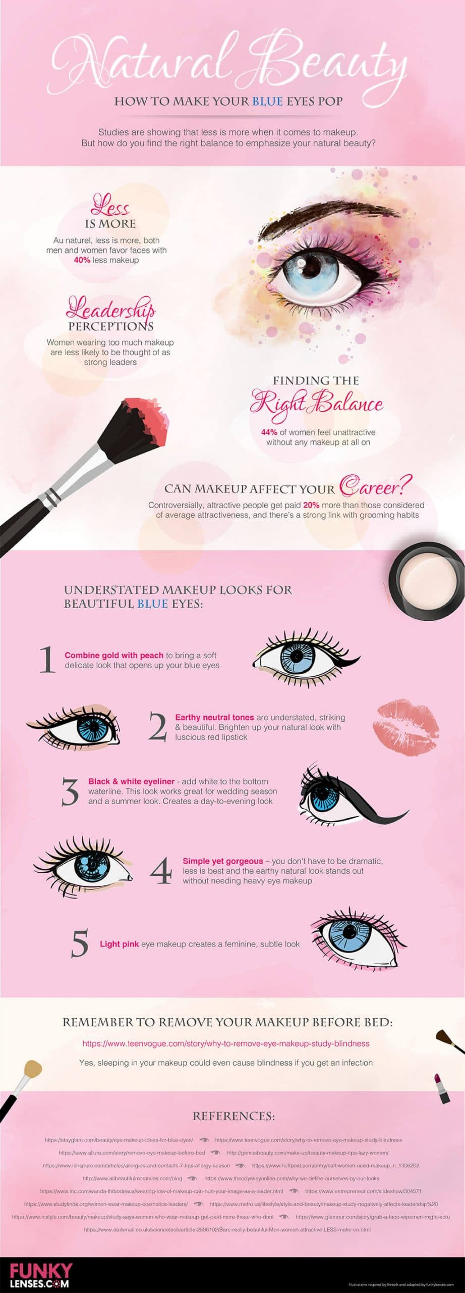 Make your blue eyes pop infographic