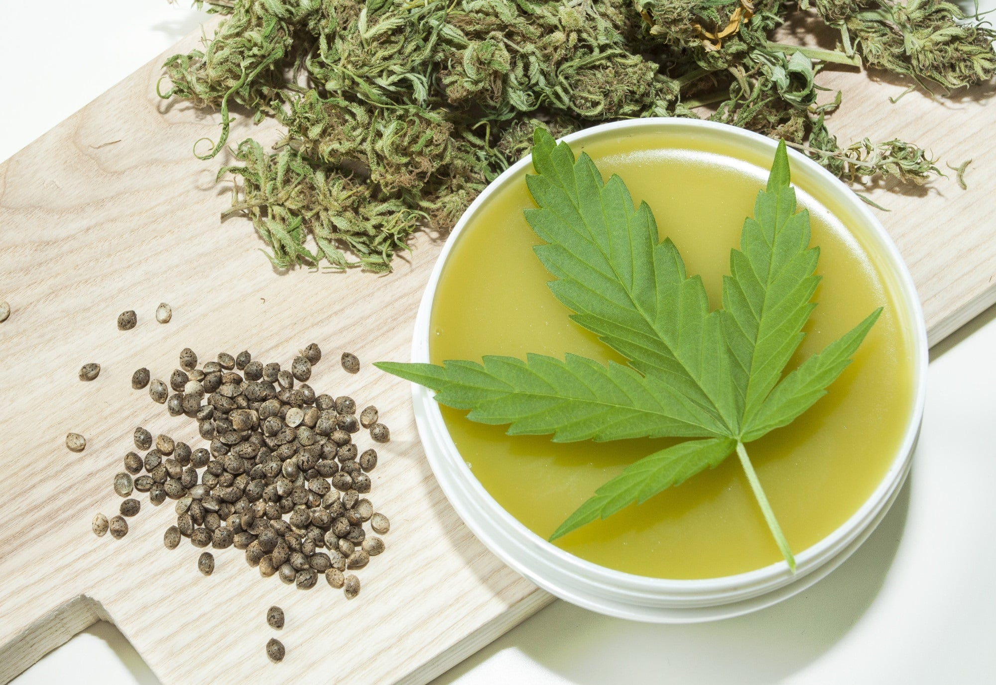 how much CBD should you take
