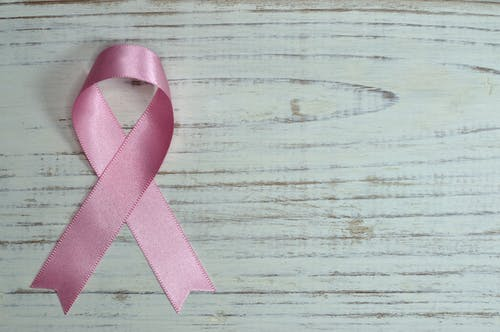 breast cancer and its awareness