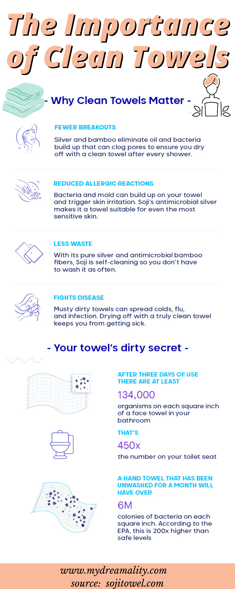 The Importance of Clean Towels infographic