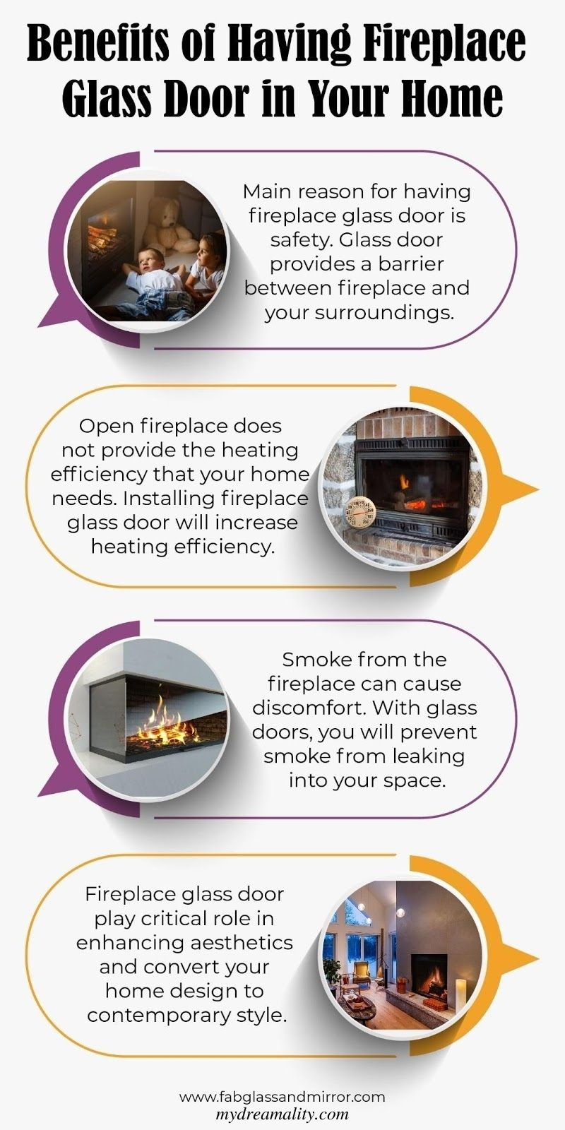 What Is the Real Cost of Top-Quality Fireplace Doors In the USA?